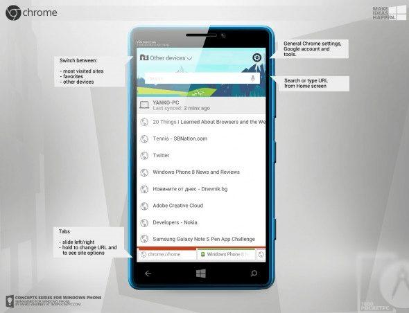 Где скачать Google Chrome для Windows Phone